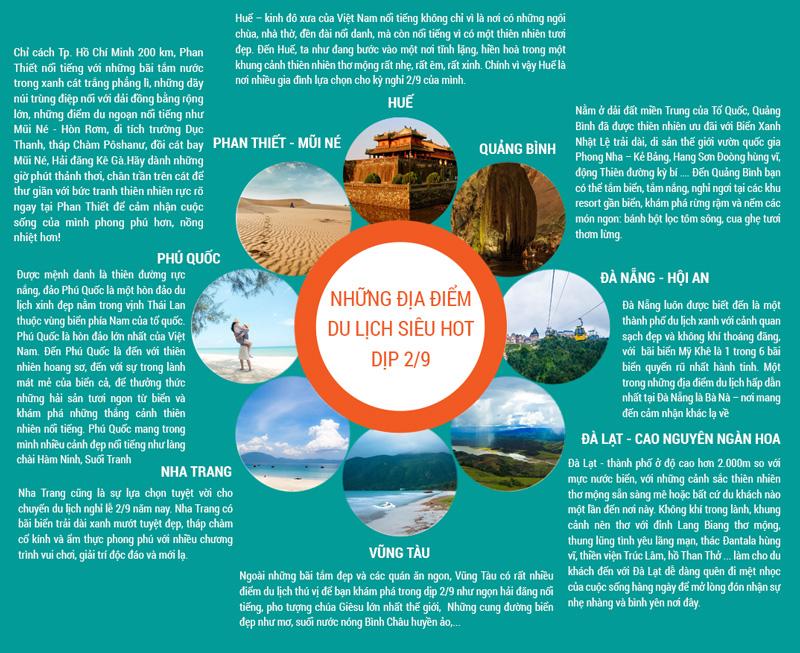 Kinh nghiệm du lịch và những địa điểm để đi trong dịp 2-9